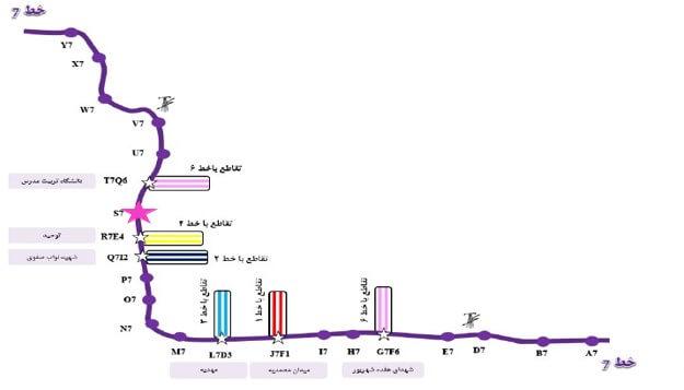 tehran metro line 7 plot